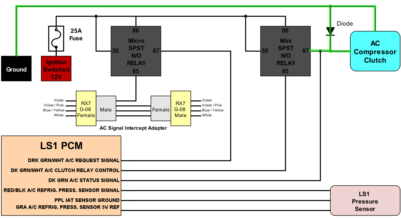 Ls1 Ac Diagram | Wiring Diagram Vintage Air Wiring Diagram Camar on